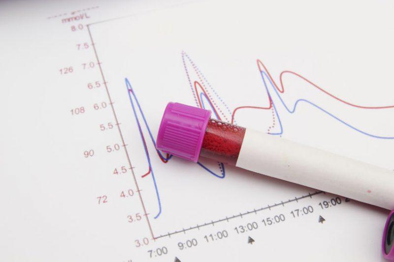 Leukozyten bei Mandelentzündung – Blutwerte Tonsillitis
